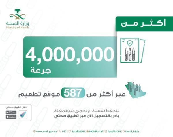 الصحة: إعطاء أكثر من 4 ملايين جرعة لقاح