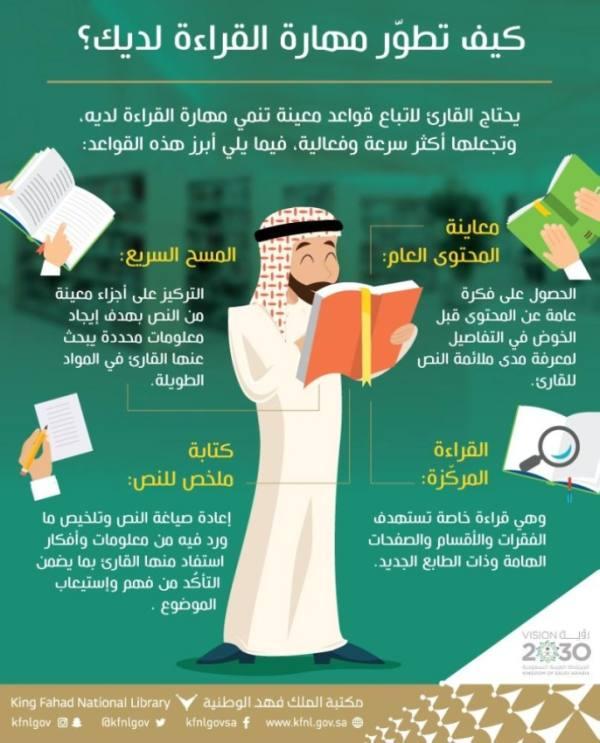 من المكتبة الى المنزل.. اتفاقية بين البريد السعودي ومكتبة الملك فهد الوطنية