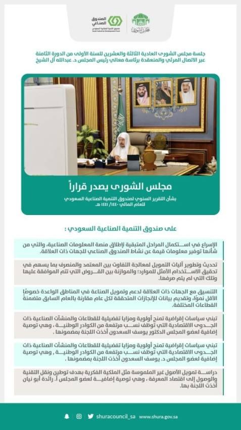 الشورى : يطالب صندوق الصناعة بتحديث وتطوير اليات التمويل