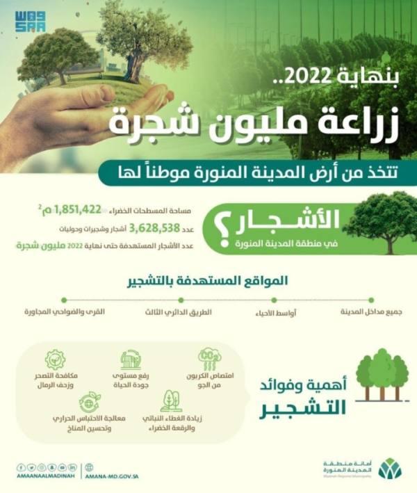 أمانة المدينة المنورة تطلق مبادرة تستهدف زراعة مليون شجرة بنهاية 2022