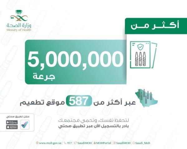 5 ملايين جرعة لقاح كورونا..عبر 587 موقع للتطعيم