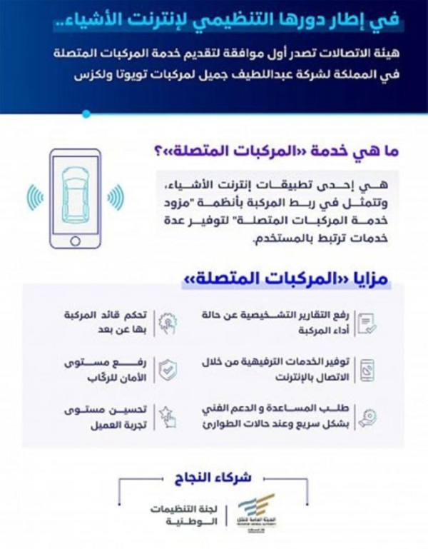 هيئة الاتصالات تصدر أول موافقة لتقديم خدمة