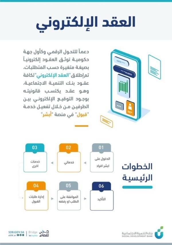 تدشين خدمة توقيع العقود إلكترونيا ببنك التنمية