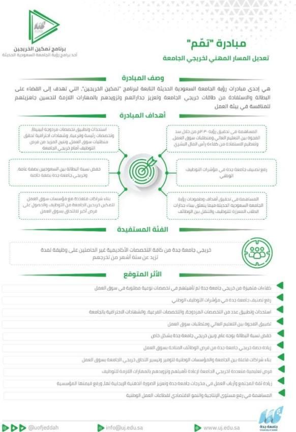 جامعة جدة تطلق برنامج تعديل المسار المهني