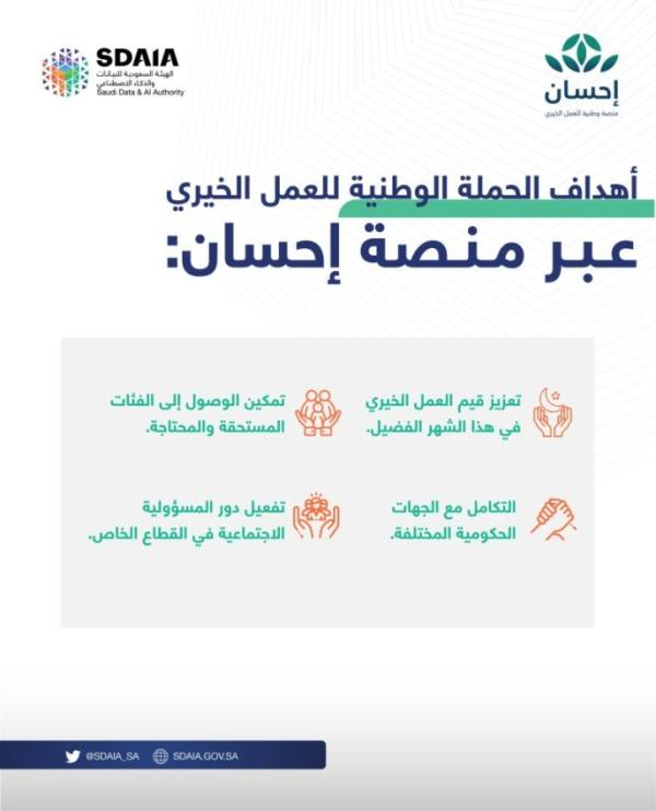 انطلاق الحملة الوطنية للعمل الخيري عبر منصة إحسان.. اليوم