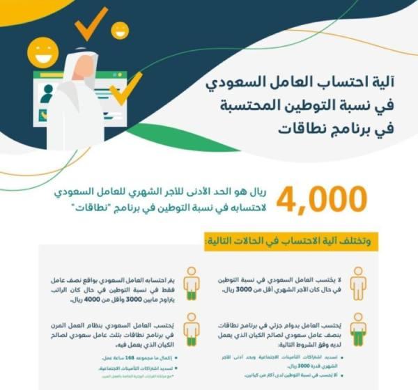 تطبيق قرار رفع أجور السعوديين بالخاص إلى 4 آلاف ريال
