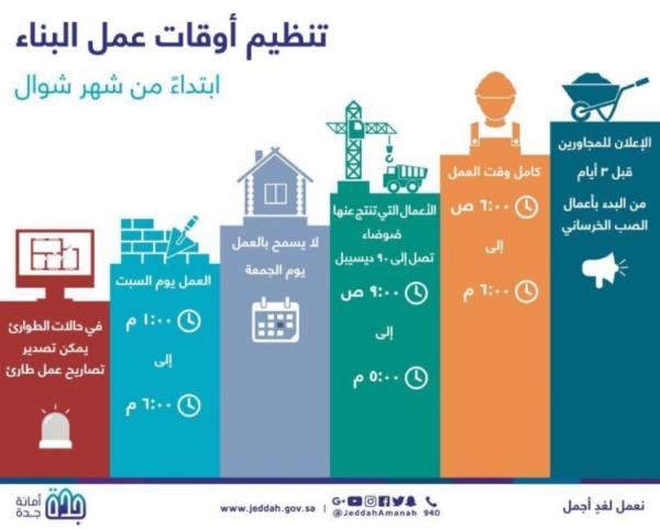 تنظيم أوقات أعمال البناء في جدة