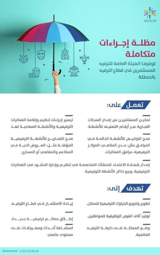 الهيئة العامة للترفيه توفر مظلّة إجراءات متكاملة للمستثمرين