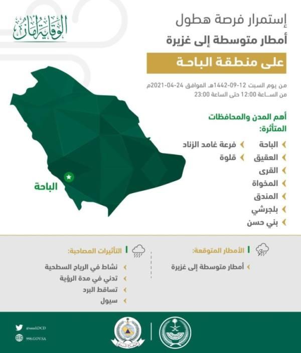 المركز الوطني للأرصاد ينبه: أمطار متوسطة إلى غزيرة على منطقة الباحة