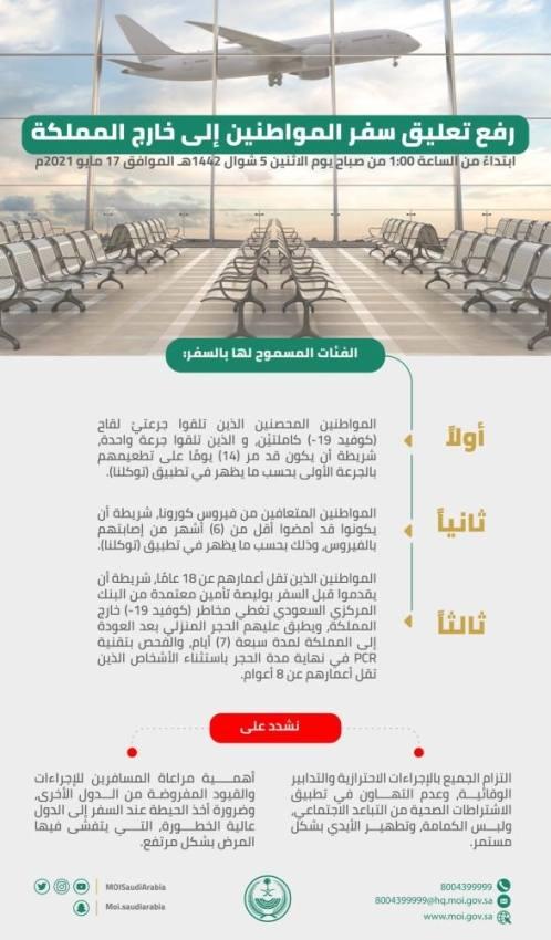الداخلية: السماح بسفر 3 فئات من المواطنين للخارج 5 شوال