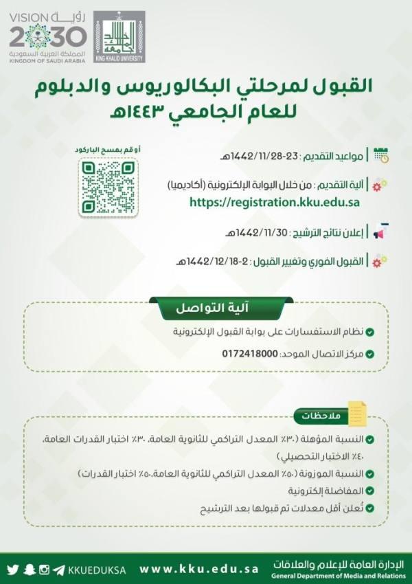 جامعة الملك خالد:  23 ذي القعدة موعد استقبال طلبات البكالوريوس والدبلوم