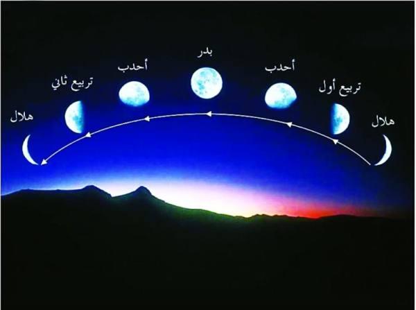 رصد  لمراحل القمر