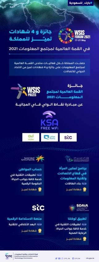 المملكة تحقق جائزة القمة العالمية لمجتمع المعلومات