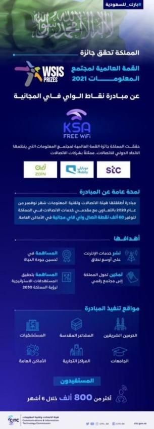 المملكة تحقق جائزة القمة العالمية لمجتمع المعلومات 2021