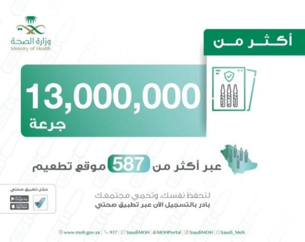الصحة: إعطاء أكثر من 13 مليون جرعة لقاح كورونا