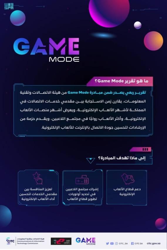 هيئة الاتصالات ترصد أداء مقدمي خدمات الاتصالات لأشهر الألعاب الإلكترونية