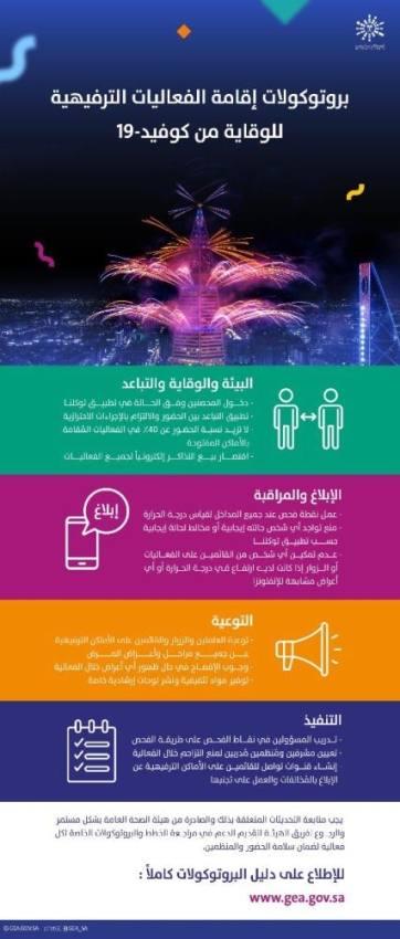 الهيئة العامة للترفيه : عودة الفعاليات وفقا للبروتوكولات
