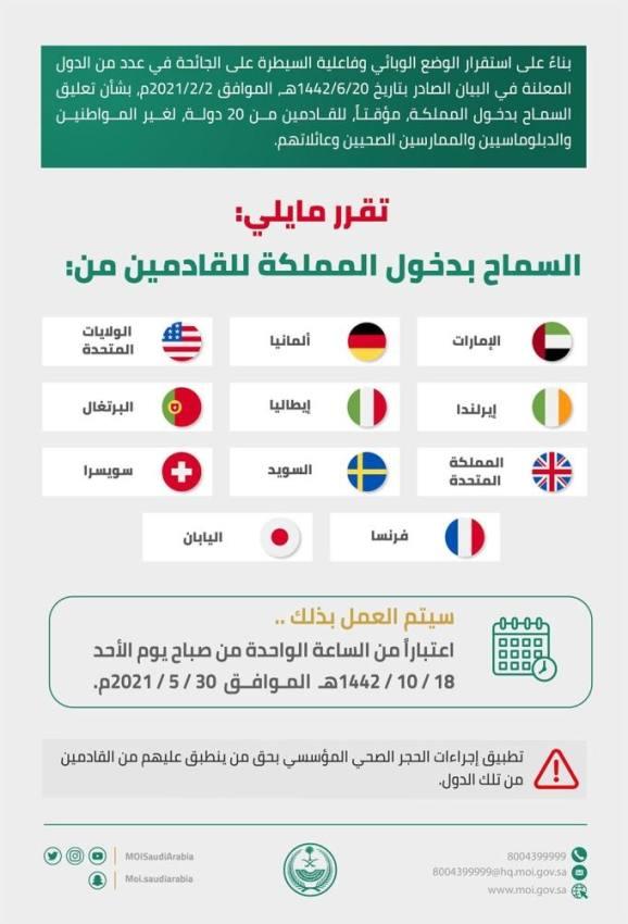 الداخلية: السماح بالدخول إلى المملكة للقادمين من 11 دولة .. غدا الأحد