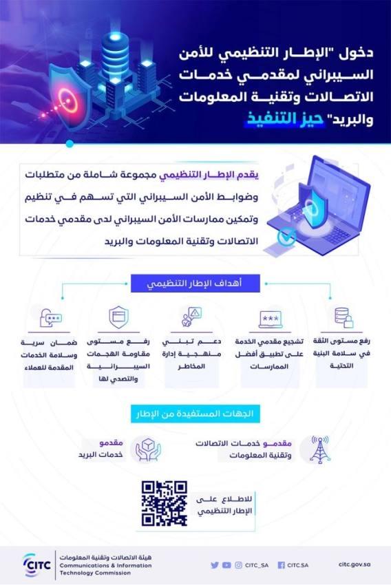 دخول الإطار التنظيمي للأمن السيبراني لمقدمي خدمات الاتصالات وتقنية المعلومات والبريد .. حيز التنفيذ
