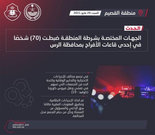 ضبط 70 شخصًا في إحدى قاعات الأفراح بالرس في تجمع مخالف للإجراءات الاحترازية