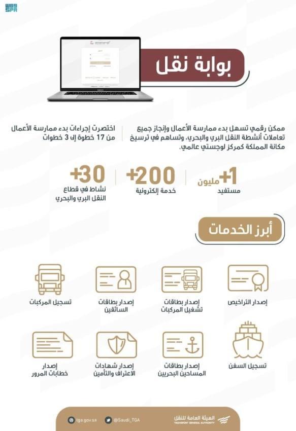 أكثر من مليون مستفيد من الخدمات الإلكترونية في