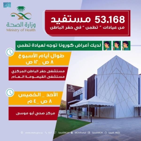 53,168 مستفيداً من عيادات