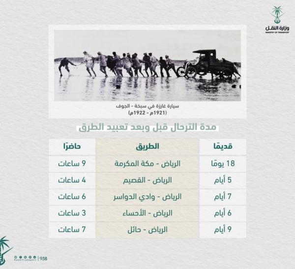 وزارة النقل تستعرض المسافة بين مناطق المملكة بين الماضي والحاضر