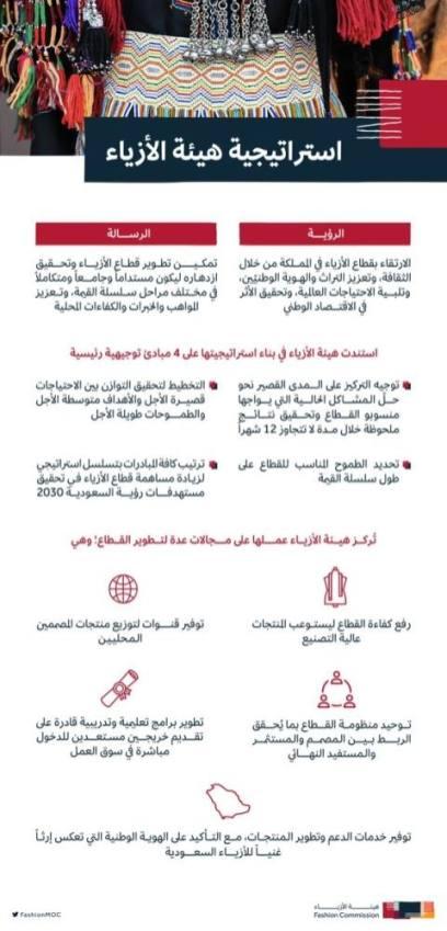 100 سعودي لتصميم الأزياء الفاخرة
