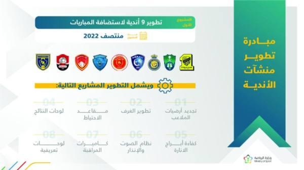 بالأرقام.. الرياضة السعودية تتطور وتتقدم للأمام ملعبا جدة جاهزان مع انطلاقة الموسم الجديد