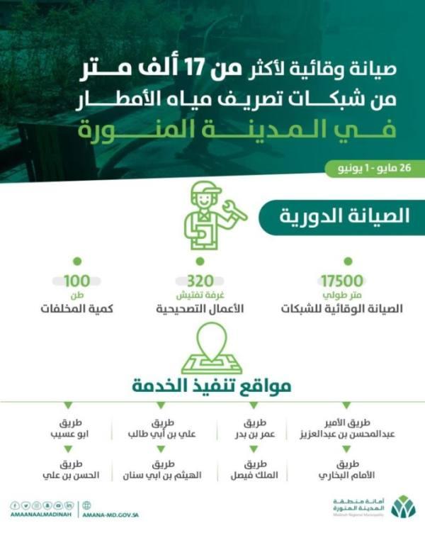 صيانة 17 ألف متر من شبكات تصريف الأمطار بالمدينة المنورة