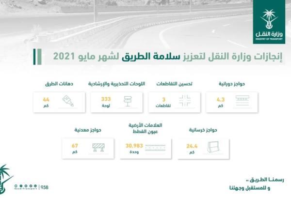 وزارة النقل تنفذ عددا من أعمال السلامة خلال شهر مايو