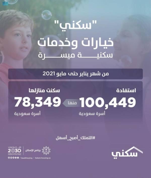 أكثر من 100 ألف أسرة استفادت من حلول