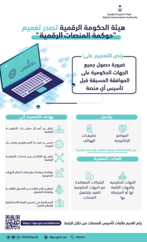 الحكومة الرقمية تشترط الموافقة المسبقة لإنشاء المنصات
