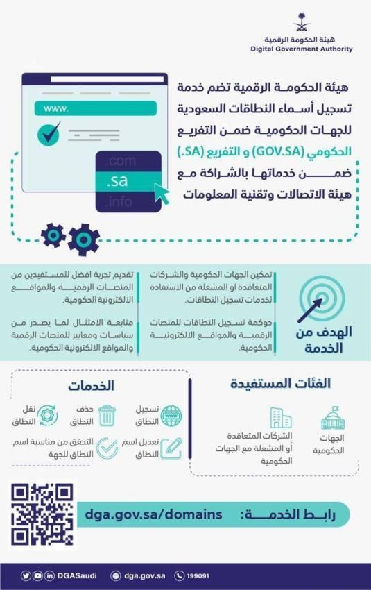 هيئة الحكومة الرقمية تقدم خدمة تسجيل النطاقات الخاصّة