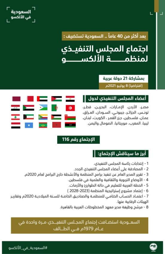 «الألسكو» في ضيافة المملكة بمشاركة 21 دولة