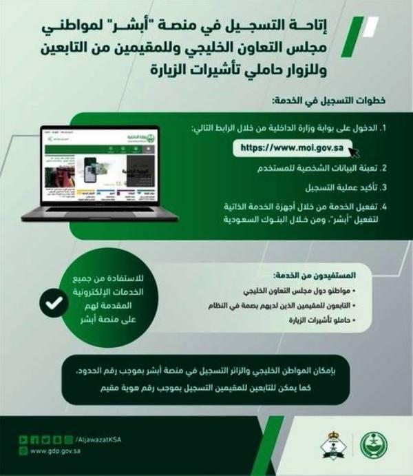 خطوات التسجيل في منصة أبشر لمواطني مجلس التعاون والمقيمين