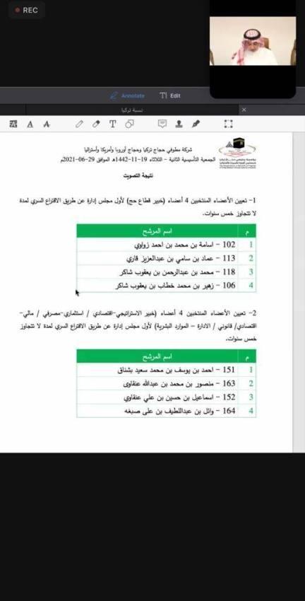 8 فائزين في انتخابات
