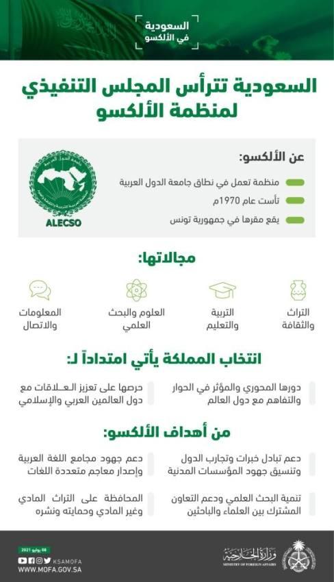 المملكة تفوز برئاسة المجلس التنفيذي لمنظمة