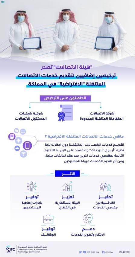 4 شركات توفر خدمات الإتصالات المتنقلة الافتراضية بالمملكة