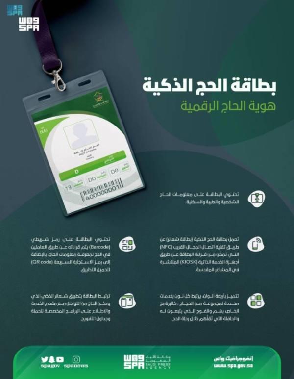 بطاقة الحج الذكية.. هوية الحاج الرقمية بأربعة ألوان