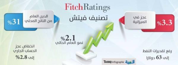 الجدعان : تصنيف فيتش يعكس إيجابية الإصلاحات وضبط السياسة المالية