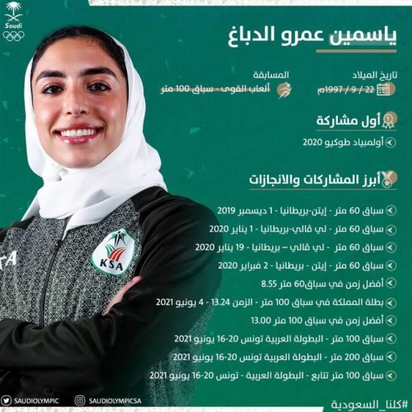 ياسمين الدباغ.. أمل المملكة في أولمبياد طوكيو