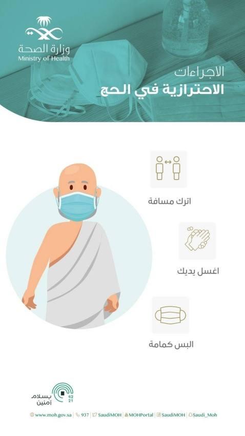 الصحة: تصاميم إنفوجرافيكس لتوعوية الحجاج بالتدابير الوقائية
