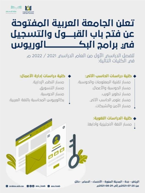 الجامعة العربية المفتوحة: الأحد بدء التسجيل للفصل الدراسي الأول