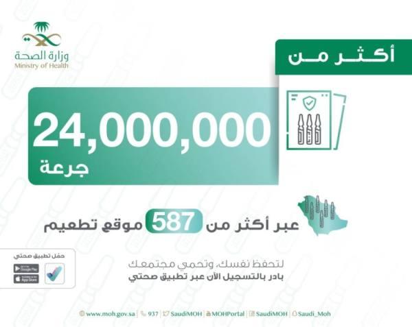 الصحة: عدد جرعات لقاح كورونا المعطاة في المملكة يتجاوز الـ 24 مليون جرعة