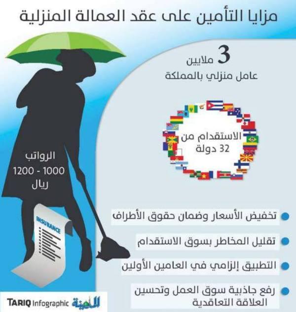 10 مزايا للتأمين على العمالة المنزلية العام المقبل
