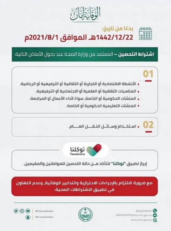 الداخلية : اشتراط التحصين لدخول الأنشطة والمناسبات والمنشآت سيبدأ أول أغسطس المقبل