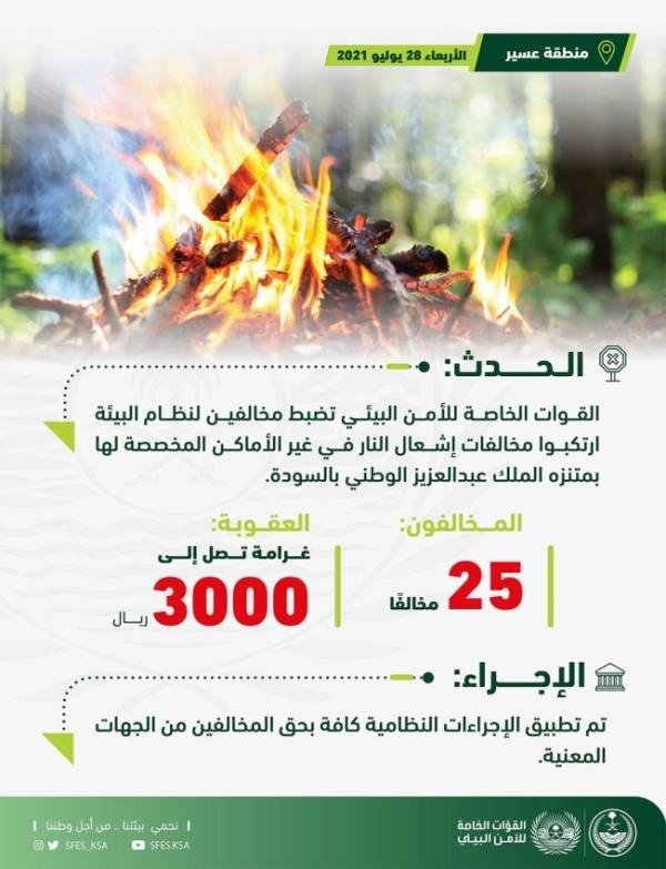 إيقاف 25 مخالفًا لنظام البيئة لقيامهم بإشعال النار في غير الأماكن المخصصة لها