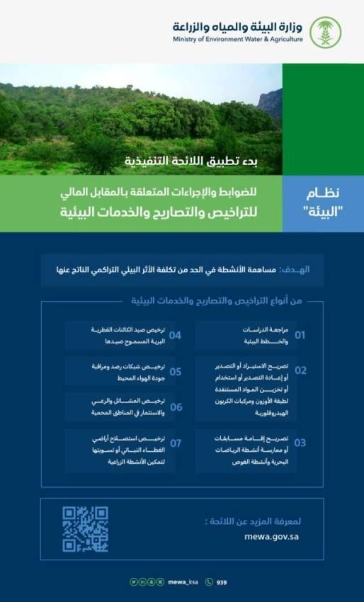 بدء تطبيق اللائحة التنفيذية لضوابط المقابل المالي للتراخيص البيئية