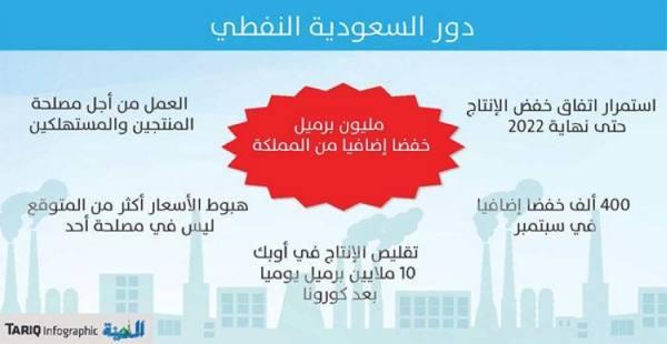 «ميزوهو المالية»: من الأفضل ترك إدارة سوق النفط للسعودية